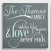 Family Quote Personalized Canvas Collection - 10327