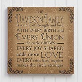 Personalized Family Canvas Art - Circle Of Strength - 10549