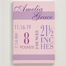 Personalized Baby's Birth Canvas Art for Girls - 12075