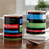 Personalized Birthday Coffee Mugs - The Day You Were Born - 12579