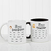 Large Personalized Coffee Mugs for Grandparents - So Many Reasons