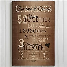 Personalized Anniversary Canvas Print - Our Years Together - 14636