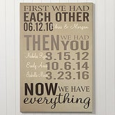 First Was Us...Personalized Canvas Print - 14681