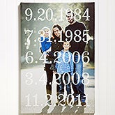Personalized Photo Canvas Art Print - Our Numbers - 14970