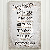 Personalized Canvas Print - Our Best Days - 15626