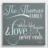 Personalized Family Quote Canvas- 16