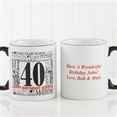 Another Year Has Gone By Personalized Coffee Mug- 11 oz.- Black - 10835-B