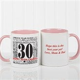 Another Year Has Gone By Personalized Coffee Mug- 11 oz.- Pink - 10835-P