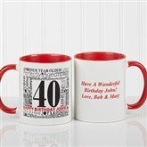 Another Year Has Gone By Personalized Coffee Mug- 11 oz.- Red - 10835-R