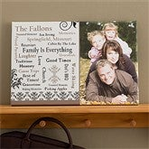 Our Family Personalized Photo Canvas Art - 10885