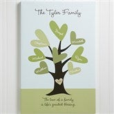 Leaves of Love Personalized Family Tree Canvas Print- 12