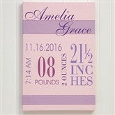 Baby's Big Day Personalized Canvas Print For Girls- 16