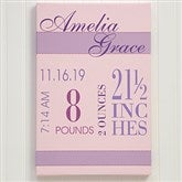 Baby's Big Day Personalized Canvas Print For Girls- 24