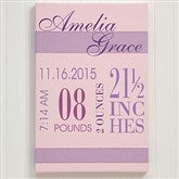 Baby's Big Day Personalized Canvas Art For Girls - 12075