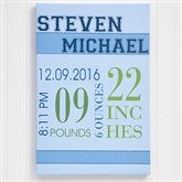 Baby's Big Day Personalized Canvas Print For Boys- 12