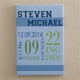 Baby's Big Day Personalized Canvas Art For Boys - 12104