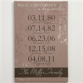 Special Dates Personalized Canvas Print- 16