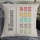 Milestone Dates Family Personalized 18