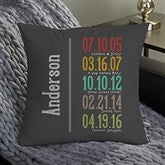 Milestone Dates Family Personalized 14