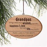 Wonderful Grandpa Personalized Ornament - 14029