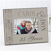 Anniversary Memories Personalized Frame - 14575