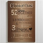Our Years Together Anniversary Personalized Canvas Print- 16