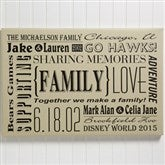 Our Family Personalized Canvas Art Print- 16