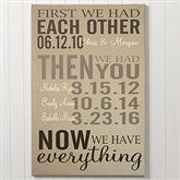 First Was Us...Personalized Canvas Print- 16