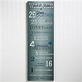 Our Years Together Anniversary Personalized Canvas Print- 12