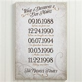 Our Best Days Personalized Canvas Print- 16