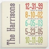 Milestone Dates Personalized Canvas Print - 16