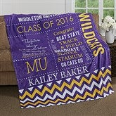 School Memories Personalized Graduation 50x60 Fleece Blanket - 16782