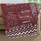 School Memories Personalized Premium 50x60 Sherpa Blanket - 17155