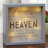 Heaven In Our Home Personalizaed LED Light Shadow Box - 18272