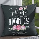Home Is Where Mom Is Personalized 18