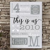 This Is Us Personalized Canvas Art Print- 24