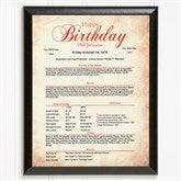 The Day You Were Born Birthday History Plaque - 4063