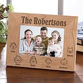 Our Family Characters Personalized Frame - 4599