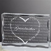 Always Loved Personalized Keepsake - 6493