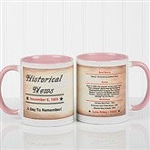 The Day You Were Born Personalized Coffee Mug 11oz.- Pink - 7218-P