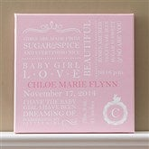 Baby Love Birth Info Personalized Canvas Art- Pink - 9545-P