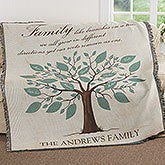 Personalized Family Tree Throw Blanket - 17388