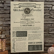 Day In History Personalized Wedding Anniversary Print - 17964