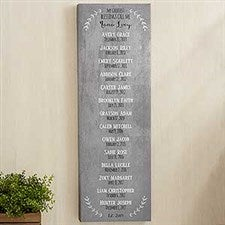 Grandchildren Birthdates Personalized Canvas Print