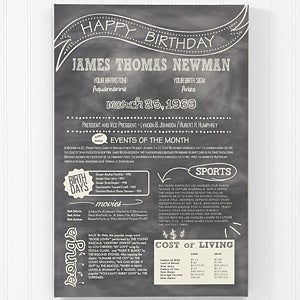 Personalized Birthday Card - The Day You Were Born