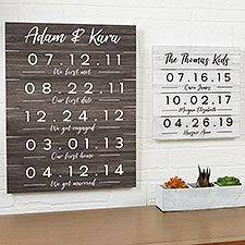 Special Dates Sign - Personalized Wooden Shiplap Signs - 24547