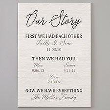 Our Family Story Personalized Wooden Signs - 25805