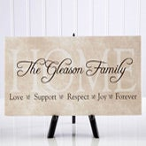 Family Name Personalized Canvas Art - Sentiments of the Home - 2681