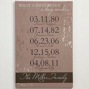 Personalized Canvas Art Special Dates Small