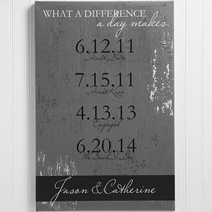 Personalized Canvas Art Print - Special Dates - Wedding & Anniversary - 14135